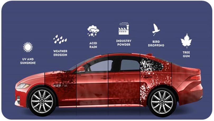 عوامل محیطی آسیب رسان به رنگ بدنه خودرو چیست و چگونه می توان به از بین بردن عوامل آسیب رسان به رنگ بدنه کمک نمود؟